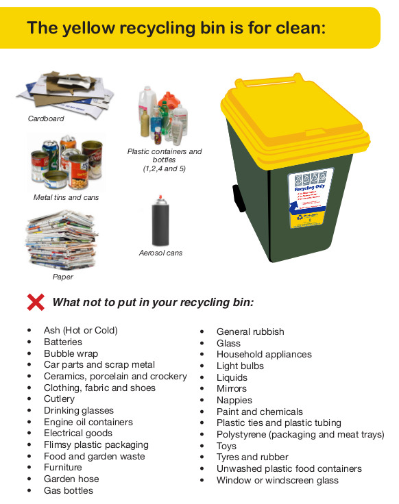 Recycling Information